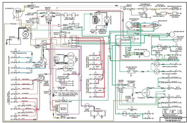 1974 Mgb Wiring Diagram - Wiring Diagrams Schema