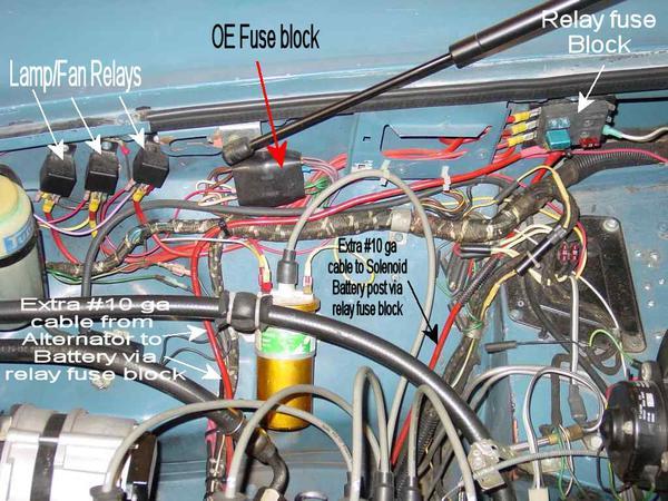 Mgb Fuse Box Wiring Wiring Diagram