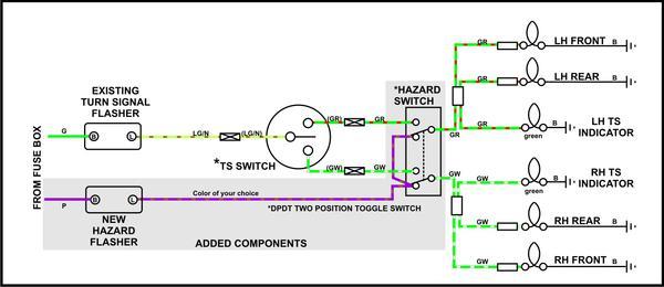 Narva Spotlight Relay Wiring Diagram Wiring Diagram