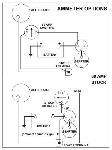 battery gauge wiring diagram volt club car wiring diagram wirdig