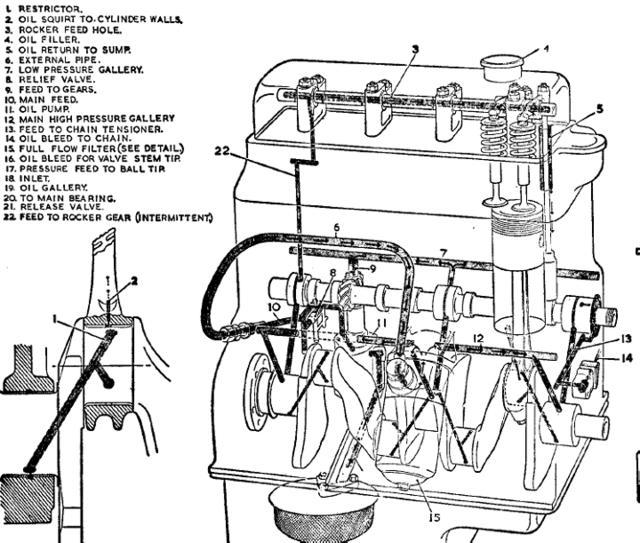 plow light schema cablage