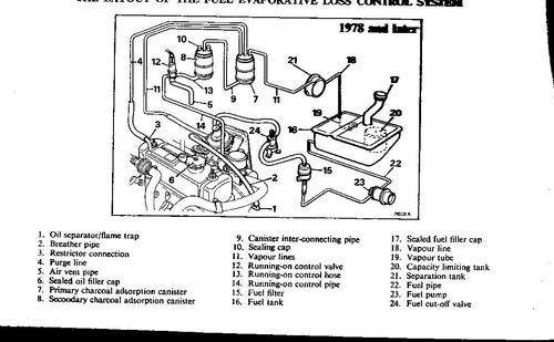 Mgb Vacuum Diagram - Wiring Diagrams Schema
