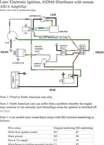 1978 Mg Midget Wiring Diagram - Wiring Diagrams