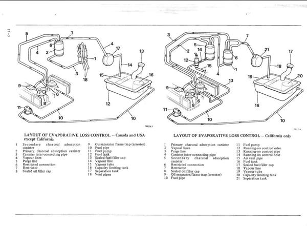 Mg Midget Mk3 Wiring Diagram - Best Place to Find Wiring and