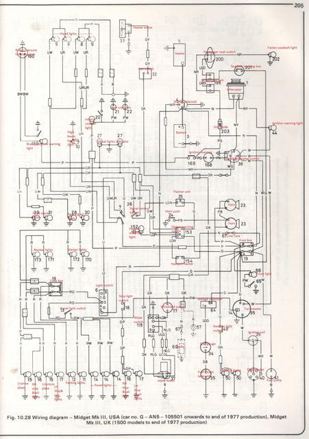 1979 Mg midget Wiring Diagram