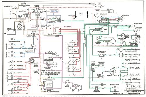 Austin Healey Wiring Diagrams Online Wiring Diagram