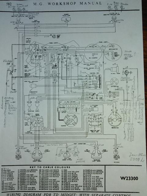 colored circuit diagram for car TA1932  T-Series  Prewar Forum