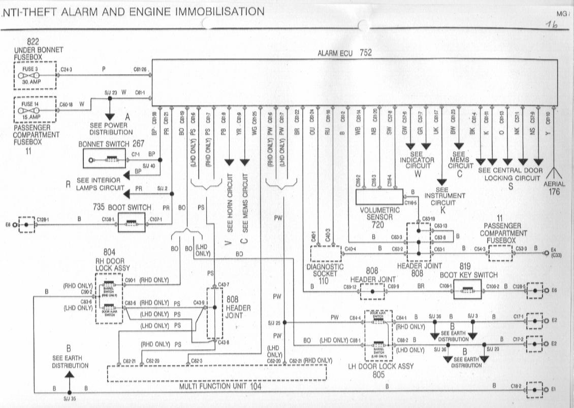 Peugeot 307 Central Locking Wiring Diagram Auto Electrical Schematics Model H1ra042s06d York Mgf Schaltbilder Inhalt Diagrams Of The Rover