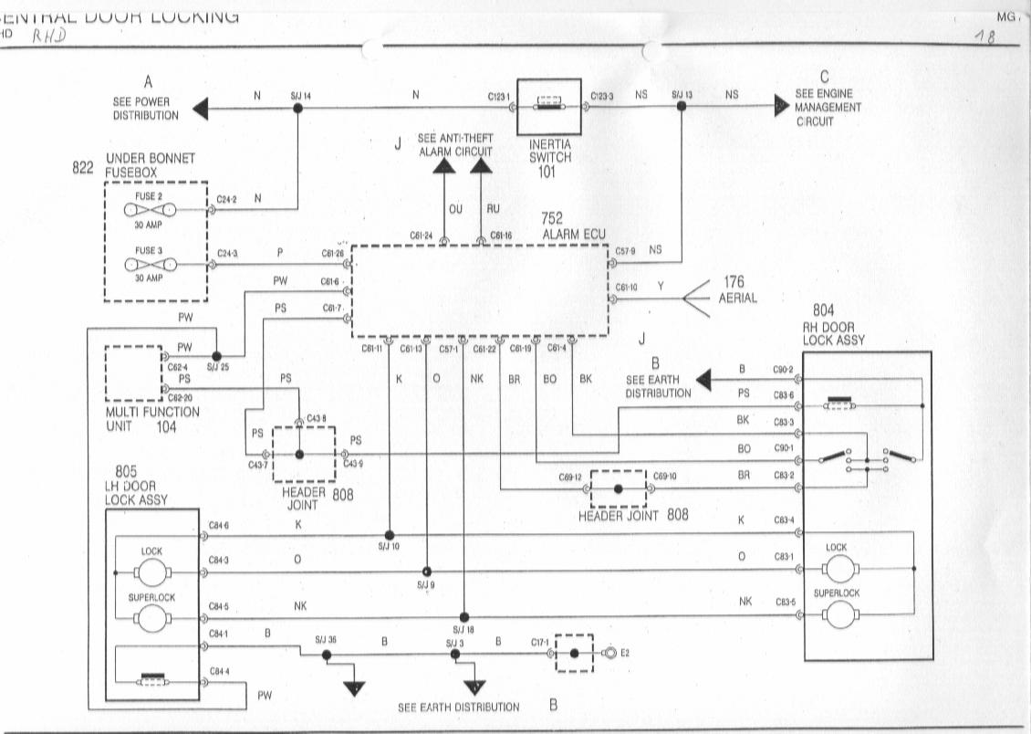 Rover 25 Central Locking Wiring Diagram Auto Electrical For Cars