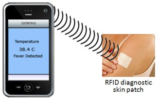 RFID diagnostic skin patch
