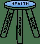 Health Pillars