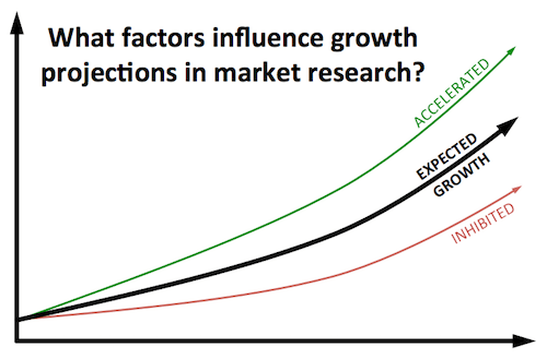 What factors influence growth projections in market research