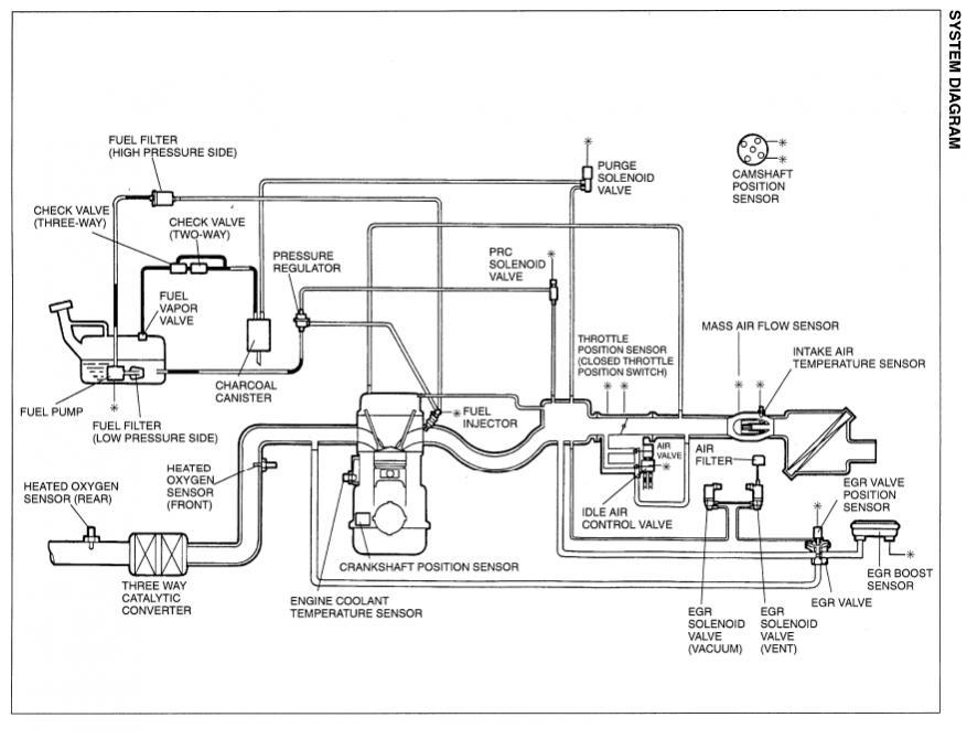 wiring diagram 1999 mazda miata
