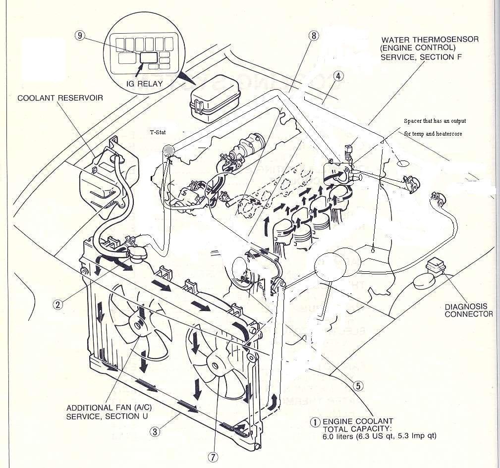 miata engine diagram