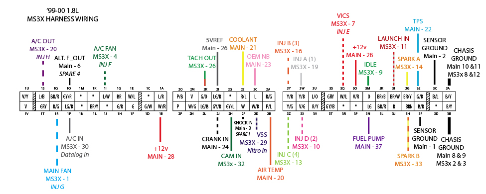 1994 Miata Radio Wiring Diagram - Wiring Solutions