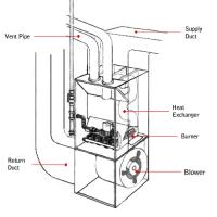 Furnace Venting Diagram : 23 Wiring Diagram Images ...