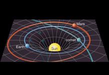 Gravity Well - http://dev.physicslab.org/Document.aspx?doctype=3&filename=UniversalGravitation_TotalEnergyOrbitingSatellites.xml