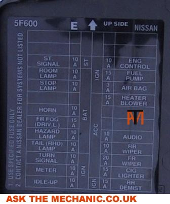 Fuse Box On Nissan Micra Wiring Diagram