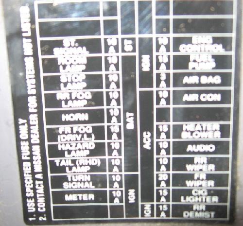 nissan micra fuse box diagram auto electrical wiring diagram rh carwirringdiagram herokuapp com nissan micra k11 fuse box diagram nissan micra k12 fuse box diagram
