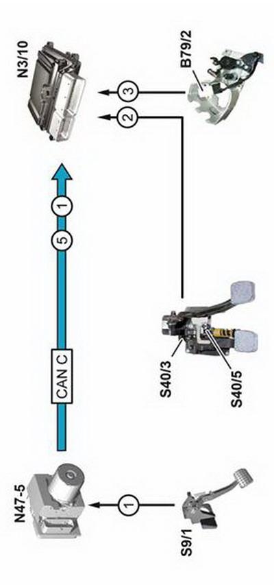 mercedes om611 engine diagram
