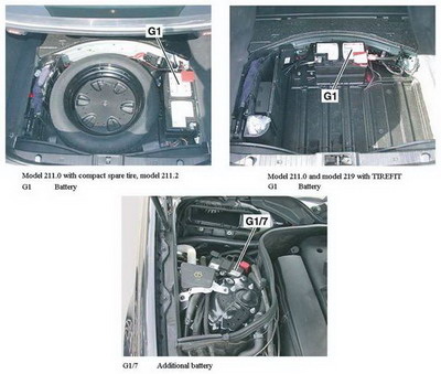 AutoHex diagnostic scanner and information about Mercedes benz 211