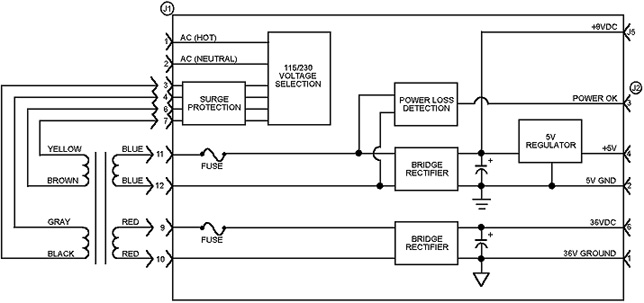 block diagram of unregulated dc power supply