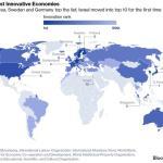 paesi-innovativi-bloomberg