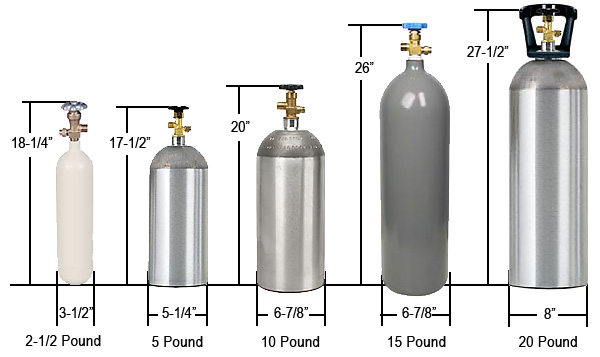 How Many Kegs Per CO2 Cylinder