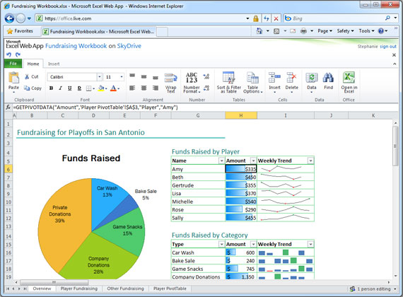 Easy budget management with Excel - Microsoft 365 Blog