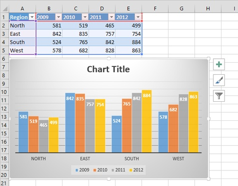 Analyzing Data with Tables and Charts in Microsoft Excel 2013 - types of excel charts