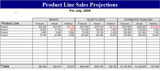 monthly sales template excel