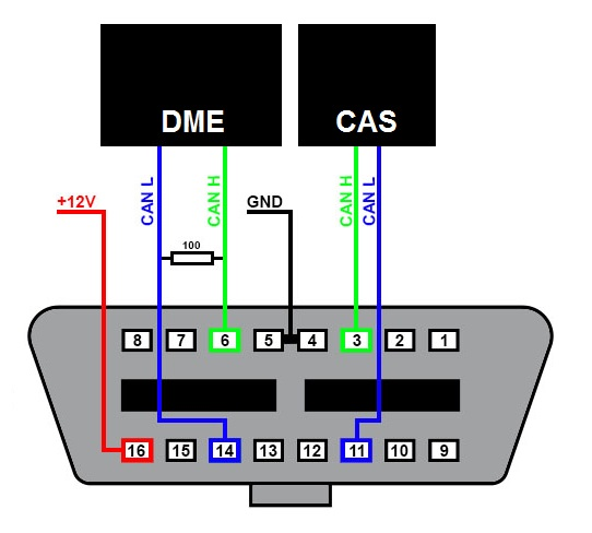 Bmw Cas Wiring Diagram Wiring Diagram