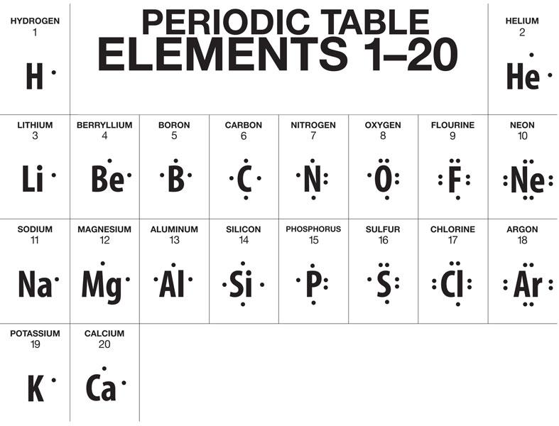 Element Lewis Diagram Wiring Diagram