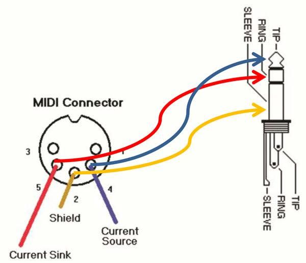 4 pin din connector wiring diagram