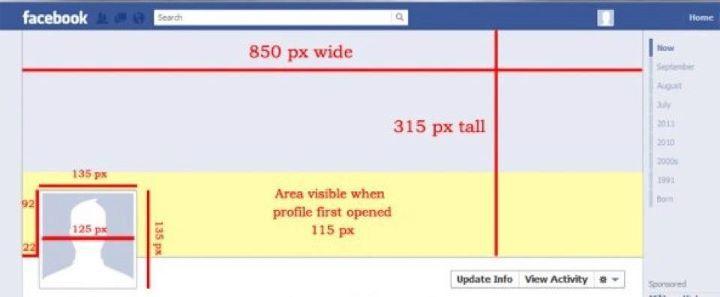 imagem-perfil-tamanhos-fan-page-linha-do-tempo