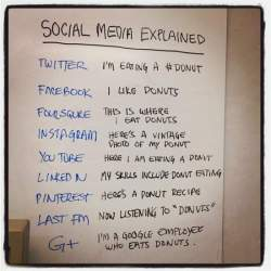 social-media-explained-douglas