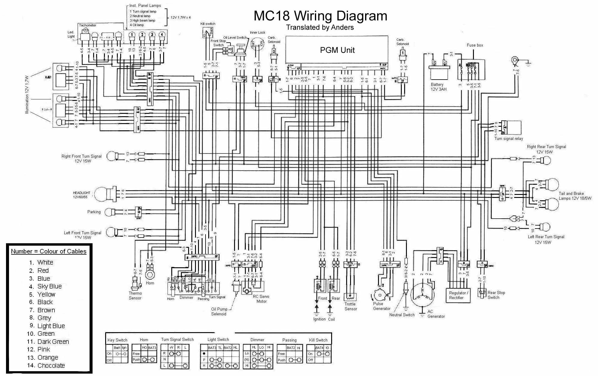 nsr 250 wiring diagram