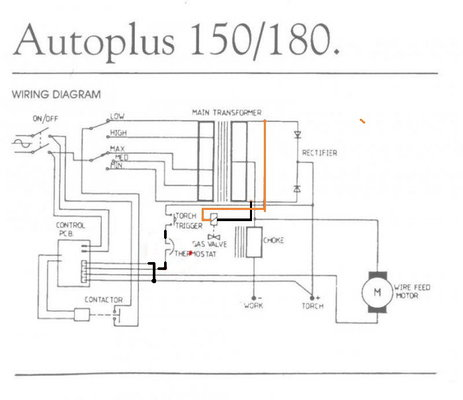 sip autoplus 180 help? MIG Welding Forum
