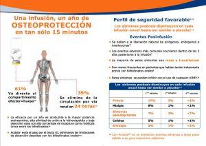 Aclasta osteoporosis novartis