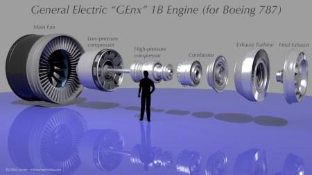 Ge Nx Engine