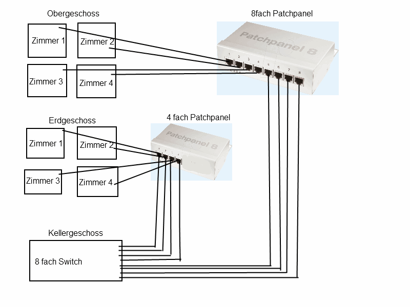 leviton patch panel wiring diagram