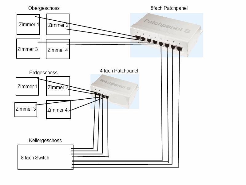 leviton 568b wiring diagram