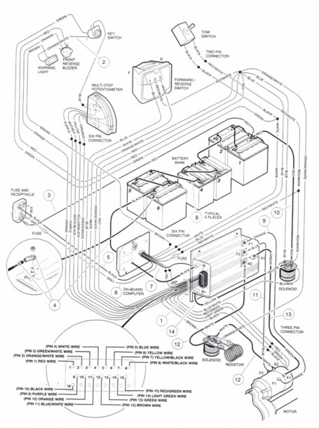 2006 club car wiring diagram
