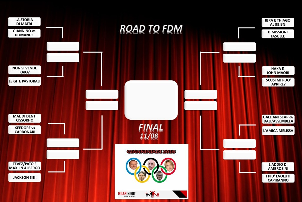 road to FDM5