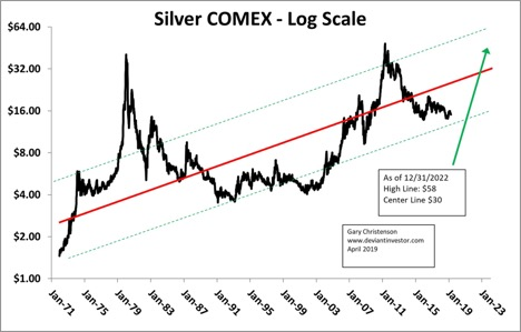 Silver Now \u2013 Eight Years Later Miles Franklin