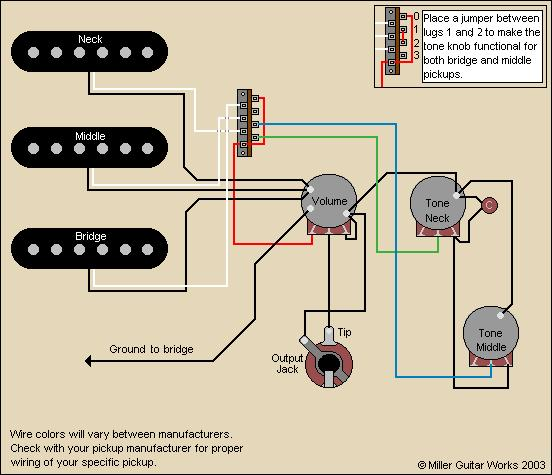 Fender Stratocaster Standard Wiring Diagram Two Tone Controls - 219