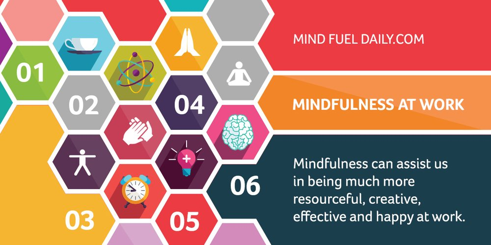 6 Tips for Applying Mindfulness at Work - Mind Fuel Daily - work tips