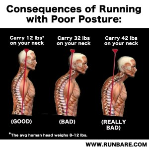 Facebook-Mindful-Running-Poor-Posture-Force-on-Neck