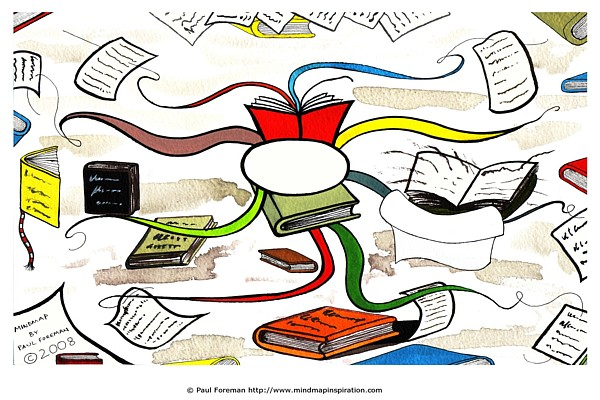 Book Summary @ Mind Map Art