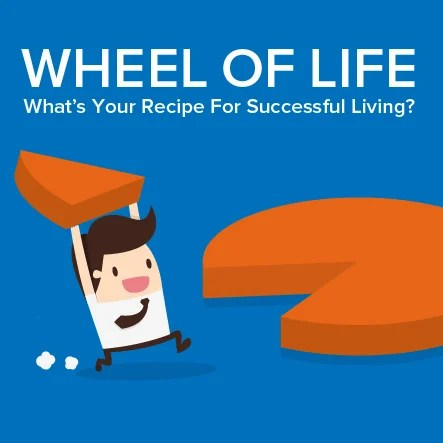 The Wheel of Life - Time Management Techniques from MindTools